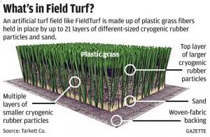 Fieldturfgraphic