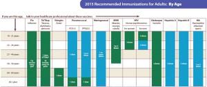 MEDICINE_Immunize_022015B