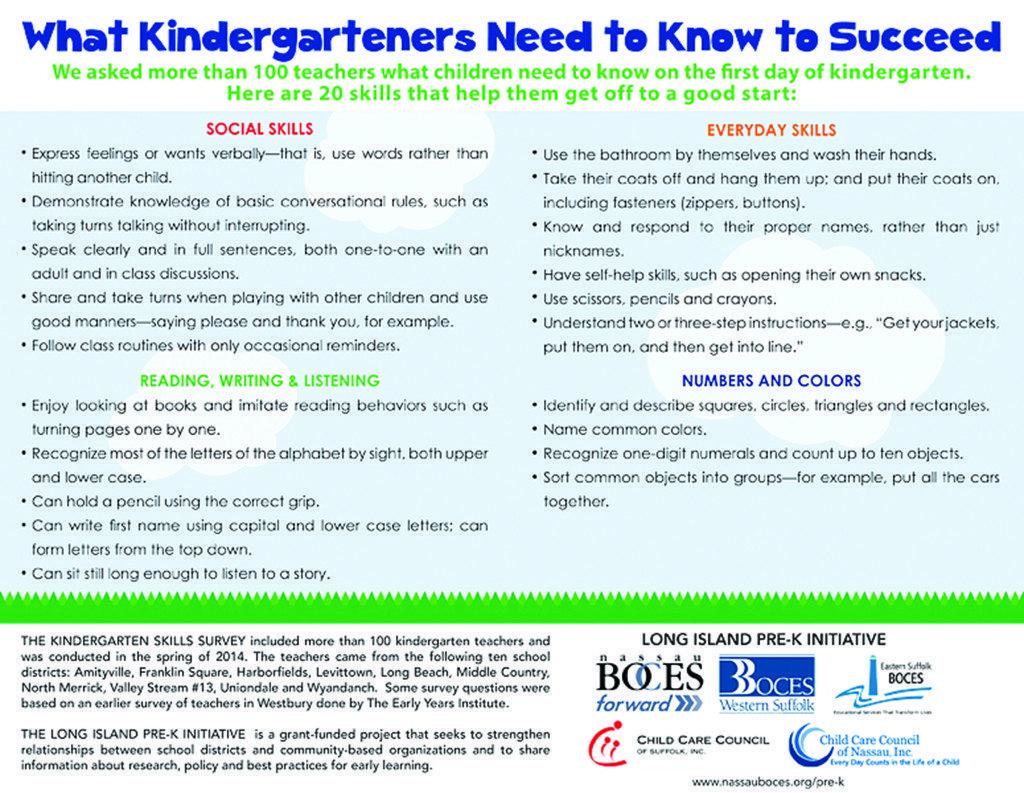 kindergarten expectations